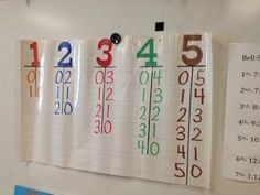 decomposing numbers (and composing) - math expressions
