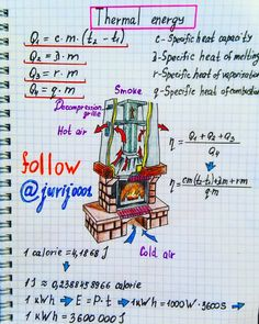 The physics of an oven - thermal energy. Learn Physics, Basic Physics, Physics Notes, Physics And Mathematics, Science Notes, Quantum Physics, Physics 101, Modern Physics, Engineering Notes