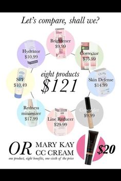 Have I mentioned this is my favorite MK product?!