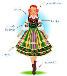 Strój łowicki damski - opis Polish Clothing, Folk Clothing, Diy Costumes, Dance Costumes, Remembrance Day Poppy, Polish Wedding, Polish Folk Art, Arte Popular, Christmas Illustration