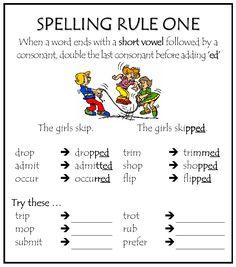 Spelling Rule #1 | Parkhurst State School
