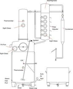 U.S.A. Made Copper Pot Stills for Commercial Distilling — Commercial Distillery Equipment | U.S.A. Made | Corson Distilling