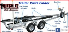 Boat Trailer Repair.  Dont get stuck on the ROAD when you should be IN THE WATER!!   From repairs, parts, tires and service, we handle all your trailer needs  Hitch It Trailers, Parts, Service & Truck Accessories​ 5866 S. 107TH E. AVE TULSA, OK 74146 918-286-7900  #HitchIt #HitchItTrailers #TrailerSales #TrailerParts #TrailerService #TrailerRepair #TrailerTires #YourTrailerShop #Tulsa #Oklahoma