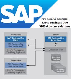SAP® Business One SDK - Pro Axia Consultants Business Consulting Group in Osaka, Tokyo, Nagoya, Japan - https://www.scribd.com/doc/303003924/SAP-Business-One-SDK-Pro-Axia-Consultants-Business-Consulting-Group-in-Osaka-Tokyo-Nagoya-Japan SAP Business One SDK enables partners and customers to extend and change the functionality of SAP Business One to create industry-specific functionalities, develop missing functionalities. http://www.coresystems-japan.com/