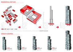 mvrdv diagrams