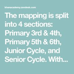 The mapping is split into 4 sections: Primary & Primary & Junior Cycle, and Senior Cycle. Stem Courses, Summer Courses, 5th Class, Curriculum Mapping, Digital Technology, Math Resources, Ireland, Education, School