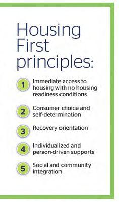 Housing First principles.  http://homelesshub.com/blog/infographic-wednesday-program-can-end-homelessness-and-save-money