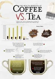Risultati immagini per tea lovers