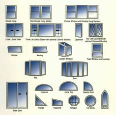 Exterior Window Styles New Design Front Windows, House Windows, Windows And Doors, Sunroom Windows, House Doors, Bungalow, Vinyl Replacement Windows, Window Types, Home Upgrades