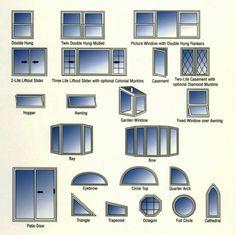 Exterior Window Styles New Design House Windows, Windows And Doors, Sunroom Windows, House Doors, Bungalow, Vinyl Replacement Windows, Window Types, Home Upgrades, Window Design