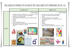 Ms Gs, Exploration, Bullet Journal, Map, Blog, Dimensional Shapes, Program Management, Location Map, Blogging