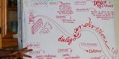 Abbiamo inserito nel percorso #formativo un aspetto fondamentale dell'azione dei nostri #volontari: l'essere facilitatori di processi di #empowerment.