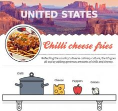 """""""Chili Cheese Fries""""  How People Eat Fries Around World Infographic United States"""