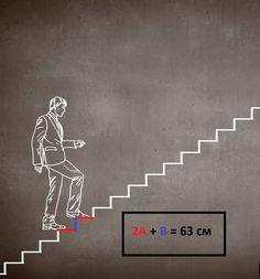 размер шага Metal Stairs, Modern Stairs, Building Stairs, Building Art, Garden Stairs, House Stairs, Interior Stairs, Interior Design Living Room, Escalier Art