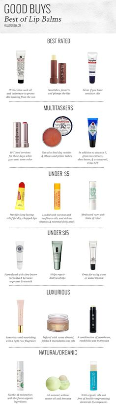 18 Best Lip Balms for Any Budget | HelloGlow.co