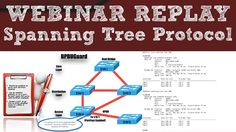Spanning Tree Protocol (STP) for CCNA R/S (200-125) and ICND2 (200-105) Candidates - YouTube