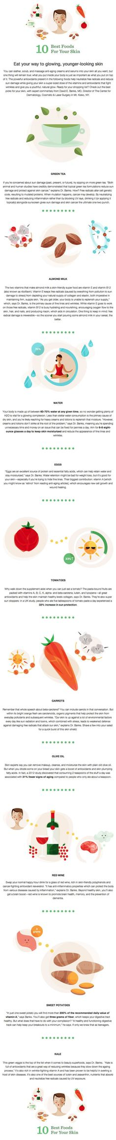 The 10 best foods for your skin [Infographic] | HellaWella