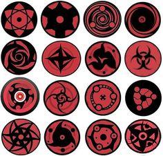 All Forms Of Sharingan - Naruto