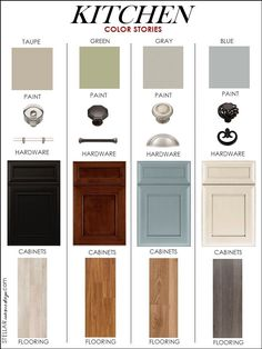 A good plan will help guide you on a direction and give the overall look and feel of the kitchen design you want. Here are some kitchen color stories to get you started. #KitchenRemodeling