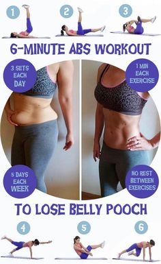 I know you want to miraculously get rid of the fatty layer that covers your abs. But the truth is, in order to lose belly pooch and trim your waist, you need to sweat your way out of it.There is on…