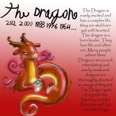 Chinese Astrology - The Dragon