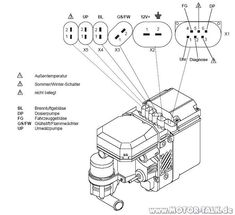 atwood a c wiring diagram with Webasto Water Heater Wiring Diagram on Furnace Won T Stay Lit also Atwood Electric Trailer Jack Wiring Diagram also Wiring Diagram Atwood Water Heater moreover Honeywell Sail Switch Wiring Diagram further Rv Gas Pump.
