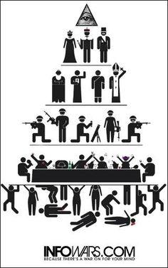 Illuminati pyramid. Alex Jones' Infowars: There's a war on for your mind!