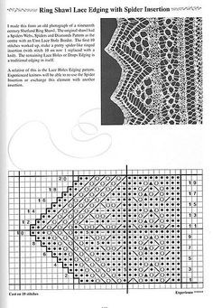 knitted lace edges
