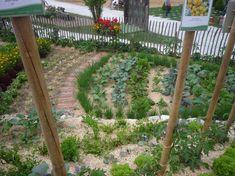 zöldségeskert Outdoor Structures, Farming, Lawn And Garden