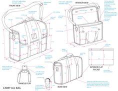 Men's Bag Design - Men's style, accessories, mens fashion trends 2020 Leather Bag Tutorial, Leather Bag Pattern, Backpack Pattern, Wallet Pattern, Drawing Bag, Bag Illustration, Leather Workshop, Leather Projects, Leather Design