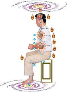 increase qi with food Kundalini Yoga, 7 Chakras Meditation, Qigong Meditation, Buddhist Meditation, Yin Yoga, Pranayama, Meditation Music, Qi Gong, Tai Chi Chuan