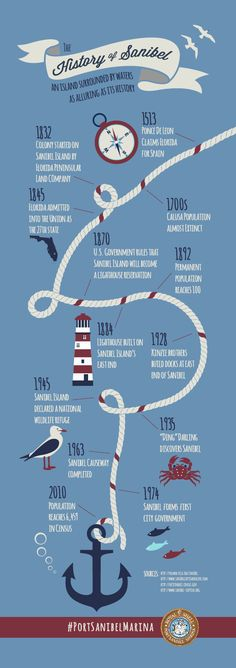 Best place on Earth...History of Sanibel Island, Florida, USA - www.sanibel-captiva.org