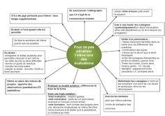 Pour ne pas pénaliser lors des évaluations - Élèves dyslexiques Behaviour Management, Classroom Management, Evaluation, Dyslexia, Site Internet, Information, Teaching, Education, Aide