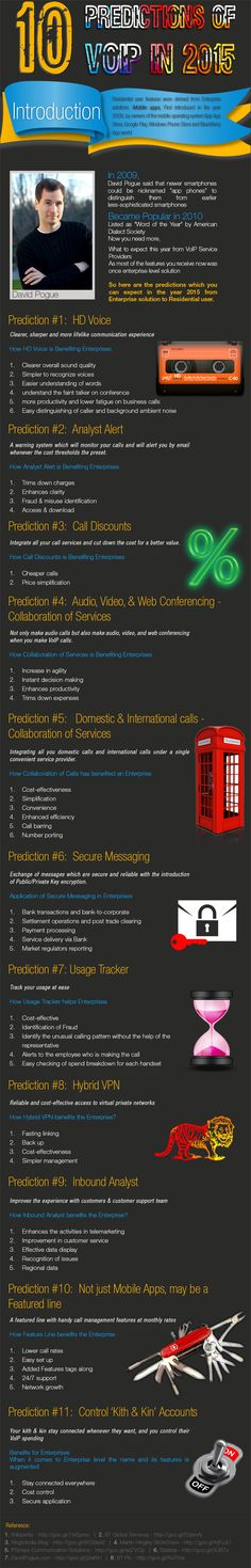 10+ VoIP Predictions in 2015 [Infographic]  Blog Post Link:  http://goo.gl/qIjF7z  In 2015, you can expect a lot of enhancement in VoIP industry, as per the latest information, we expect the following predictions.  In this blog post, we would like to comment on 10 predictions which are familiar among enterprise VoIP but not by residential users.  We expect these features to be integrated for residential users for top-end communication.