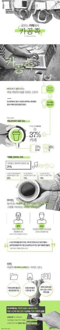 카공족을 바라보는 시선의 온도차 [인포그래픽] #cafe / #Infographic ⓒ 비주얼다이브 무단 복사·전재·재배포 금지
