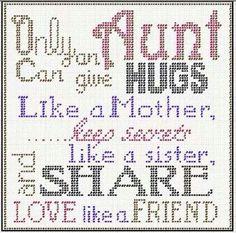 Aunt sign