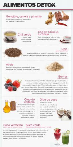 Dieta Detox: a dieta da desintoxicação --- Fonte: Miss Saúde