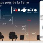 Astronomie. Vénus brille de mille feux  http://www.letelegramme.fr/france/astronomie-venus-brille-de-mille-feux-16-02-2017-11402650.php#SLfZTmoWxsu6C6lR.99pic.twitter.com/ME3krKN9w3