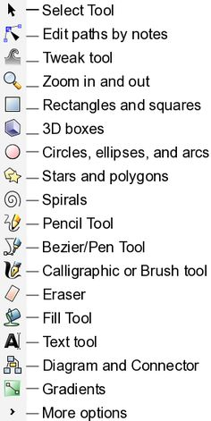 to Get Started with Inkscape Inkscape Essentials for Web DesignersInkscape Essentials for Web Designers Web Design, Graphic Design Tutorials, Layout Design, Brochure Layout, Corporate Brochure, Brochure Design, Brochure Template, Inkscape Tutorials, Cricut Tutorials