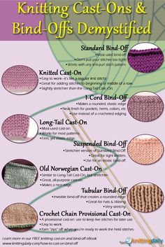 The experts at Knitting Daily compiled the following infographic that showcases a total of eight popular cast-on and bind-off knitting methods that can be used for all types of knitting techniques and projects. They also have an article about binding off