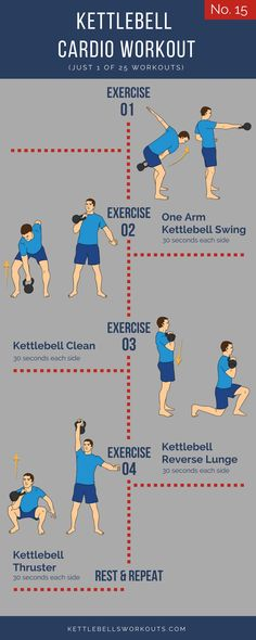 Kettlebell Cardio Workout number 15 is a kettlebell complex workout. An excellent kettlebell workout for fat loss. You will also get some tremendous cardio benefits from this quick kettlebell circuit.