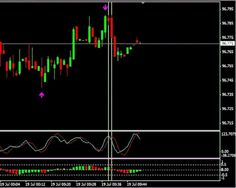 Dogpile binary options option trading in thailand
