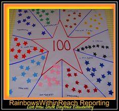 Bulletin Board of Kindergarten 100 Day Party (From Bulletin Board RoundUP via RainbowsWithinReach)