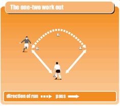 soccer_drill_image542.gif (327×290)