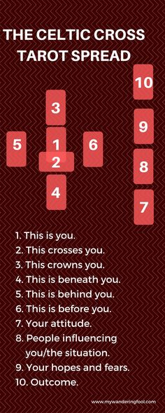 Numerology Spirituality - Celtic Cross Tarot Spread & Celtic Cross Position Meaning mywanderingfool.c... Get your personalized numerology reading