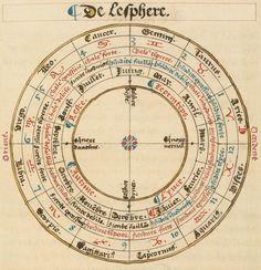 """I've got celestial mechanics to synchronize my stars... """"La Sphere du Monde"""", 1549, by Oronce Fine."""