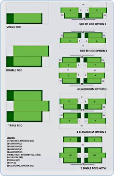 Adaptable Modular School Building | Configuration For Your Needs
