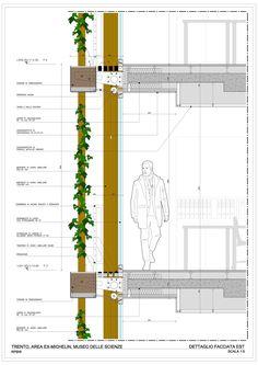 MUSE / Renzo Piano