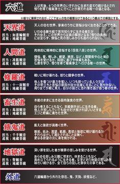 Mythology, Quotations, Periodic Table, Religion, Knowledge, Japanese, Words, Periodic Table Chart, Japanese Language