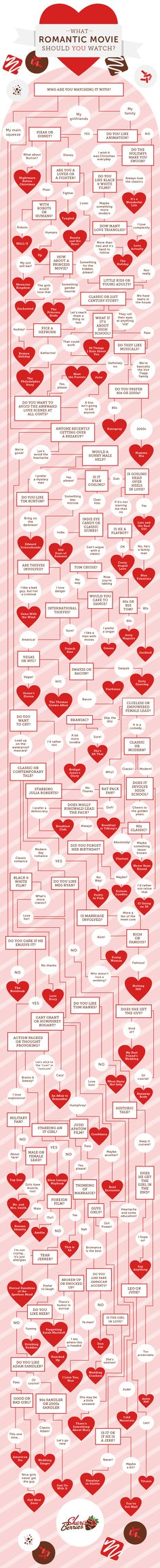 what romantic movie should you watch